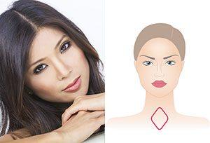 Diamond-Face-Shape-model