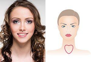 Heart-Face-Shape-model